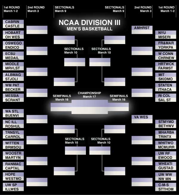120227_Graphic_MBracket_2