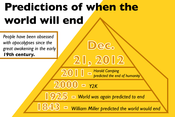 121205_Doomsday_Infographic3