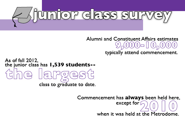 121205_JUNIOR_CLASS_SURVEY_INFOGRAPHIC