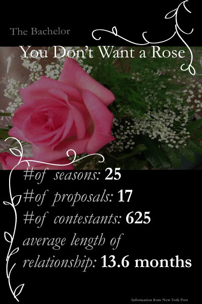 130213_BACHELOR_ROSE_INFOGRAPHIC1