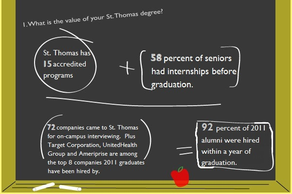 130308_VALUEUSTDEGREE_INFOGRAPHIC