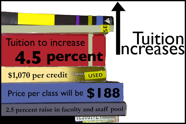 130317_TUITION_INCREASES_INFOGRAPHIC