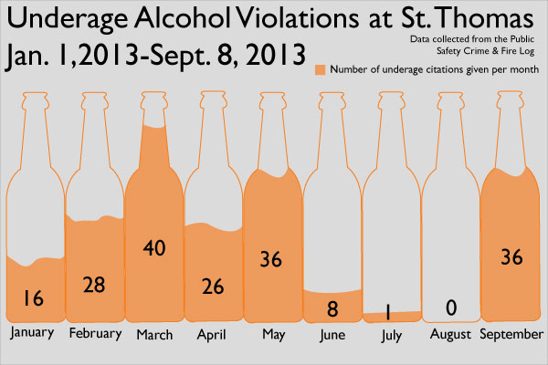 130911_Underage_Drinking_Infographic