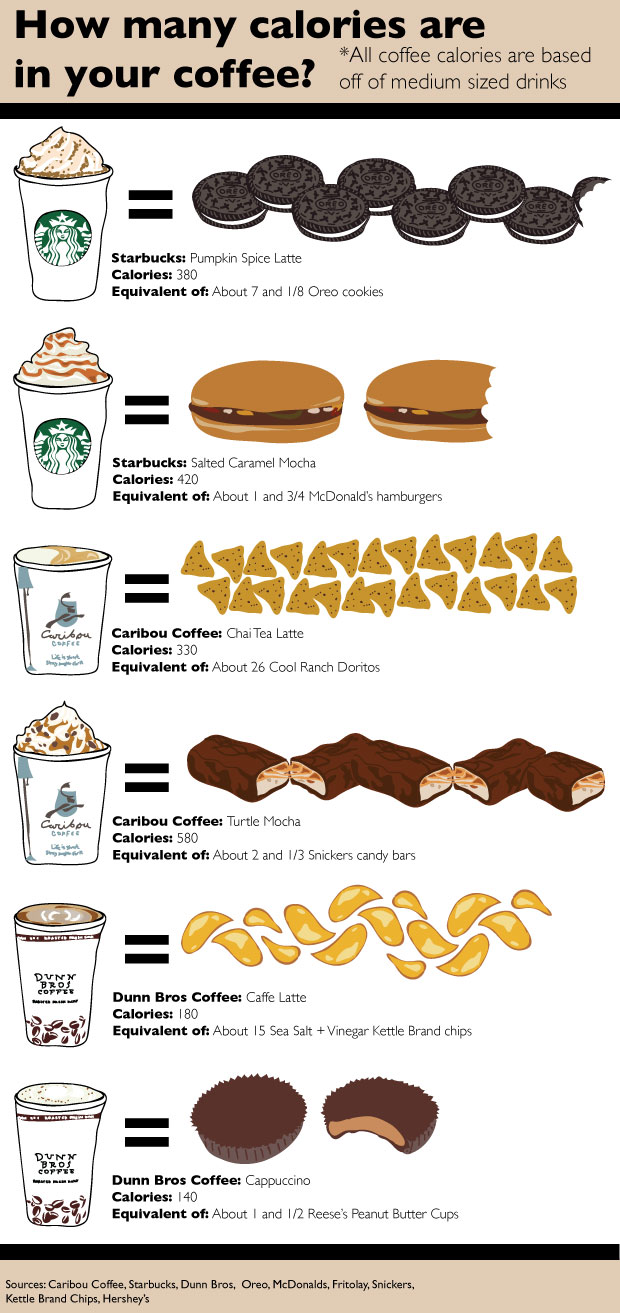 130928_Coffee_Calorie_Infographic