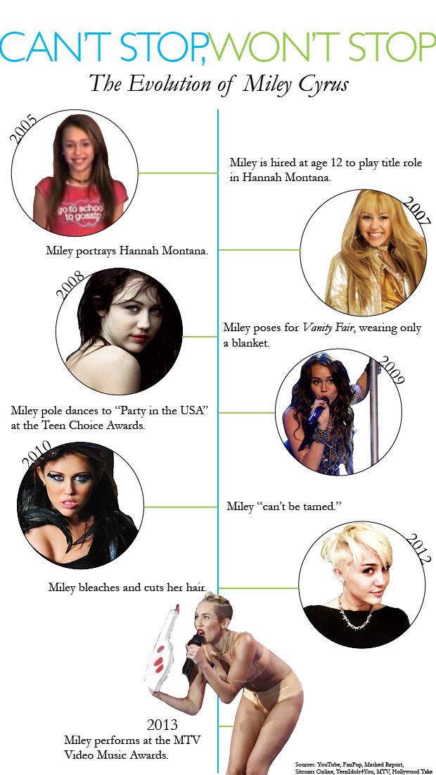 131010_MILEY_INFOGRAPHIC