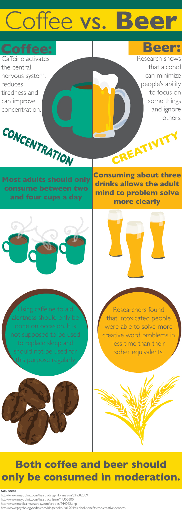131017_Beer_vs_Coffee_infographic (1)
