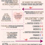 140213_VALENTINES_DAY_INFOGRAPHIC