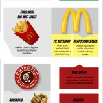 140309_SECRETMENUS_INFOGRAPHIC