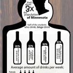 140322_COLLEGEDRINKING_INFOGRAPHIC