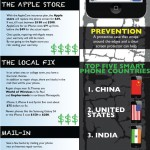 140421_BROKENPHONE_INFOGRAPHIC