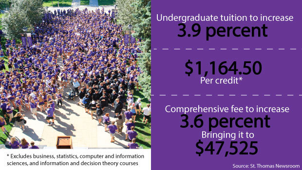 St. Thomas tuition rates to increase in summer