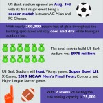 160909_us_bank_infographic