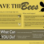 161101_savethebees_infrographic_revised