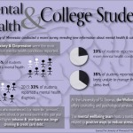 161109_mentalhealth_infographic-revised