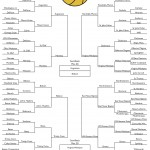2015_MENS_BASKETBALL_BRACKET-2