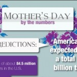 MOTHER'S DAY FEATURED IMAGE