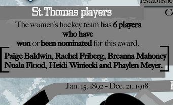 High-character women drive St. Thomas hockey team