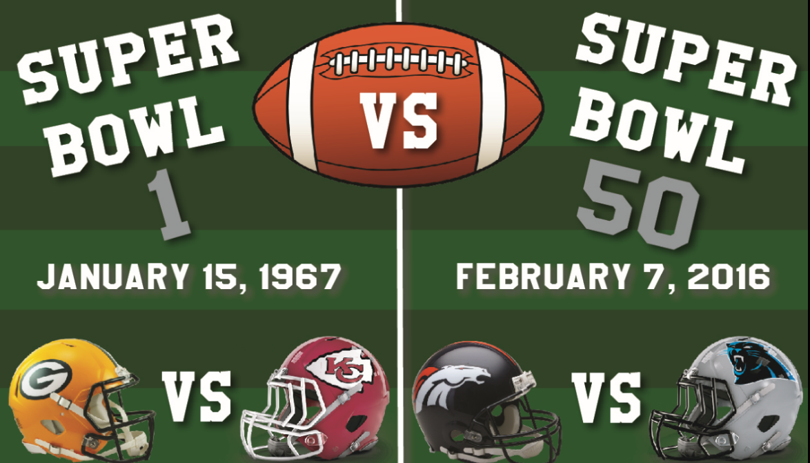 Super Bowl 1 vs. Super Bowl 50
