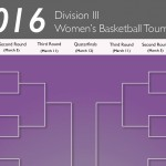 WOMENS_BASKETBALL_BRACKET-01