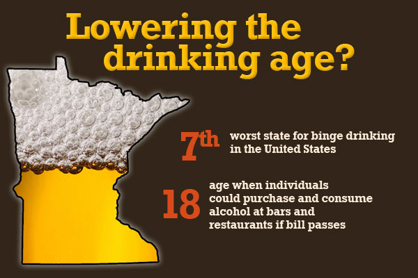 Should the legal drinking age be lowered to 18 essay