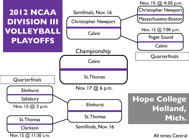 121112_NCAA_Volleyball_Bracket_2012_3
