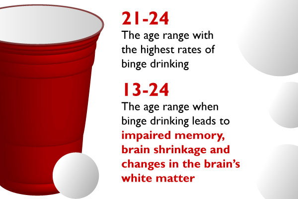 Young At Says Age Tommiemedia Your Drinking – Brain Binge Study Shrinks