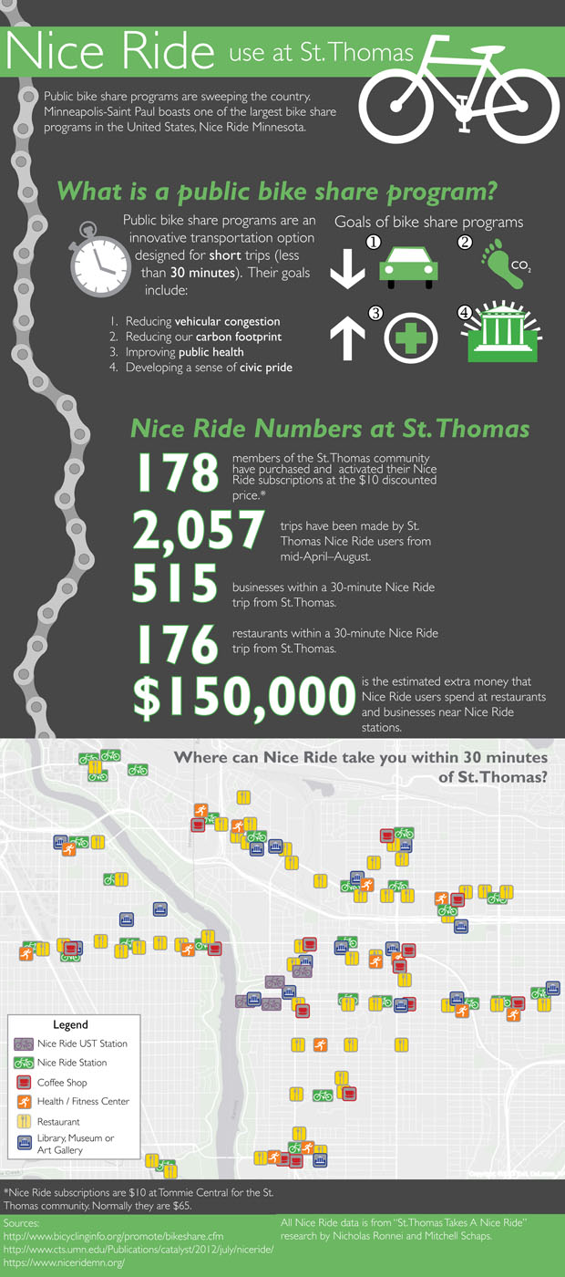 131003_Nice_Ride_Map_and_Benefits