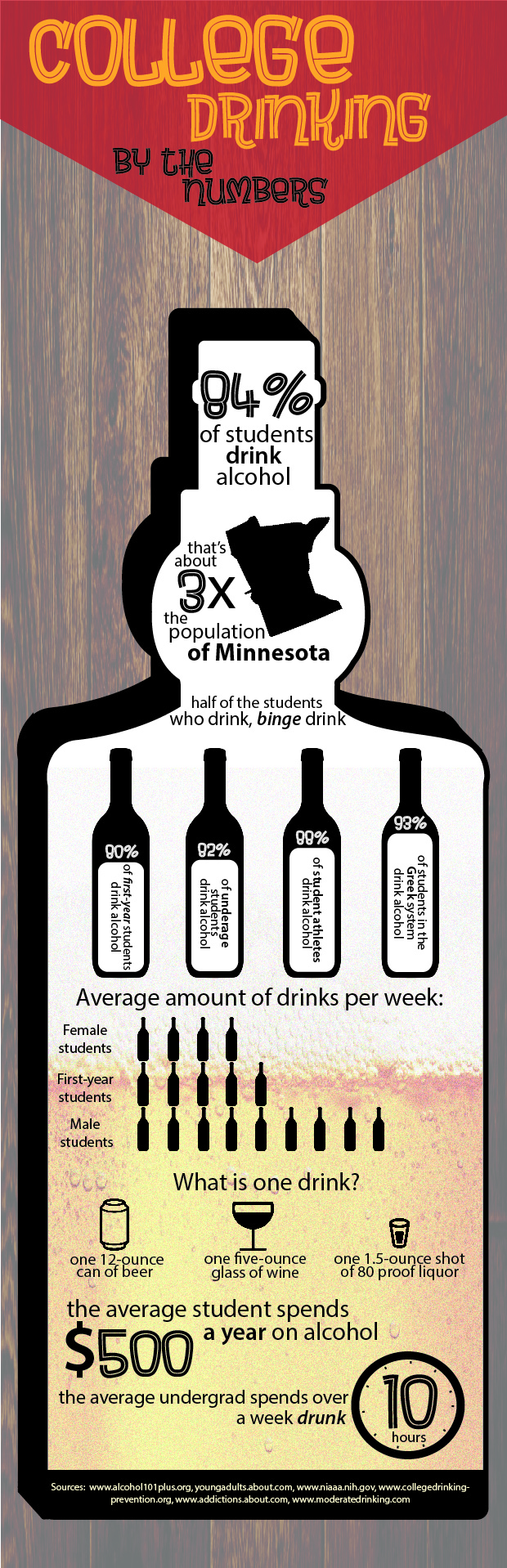 140331_newCOLLEGEDRINKING_INFOGRAPHIC