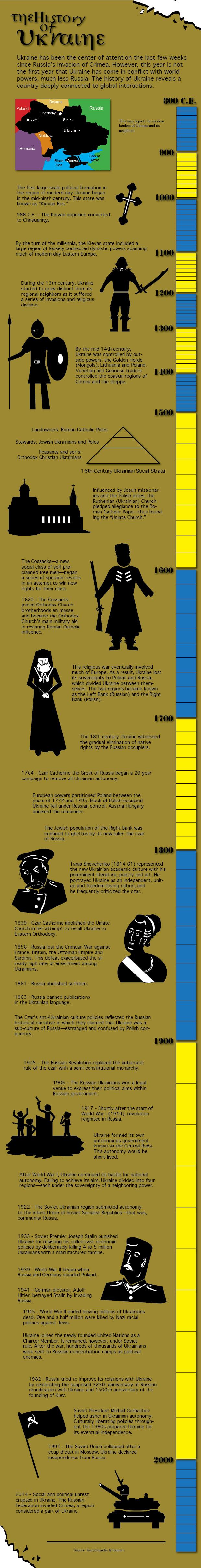 140414_Ukraine_infographic1