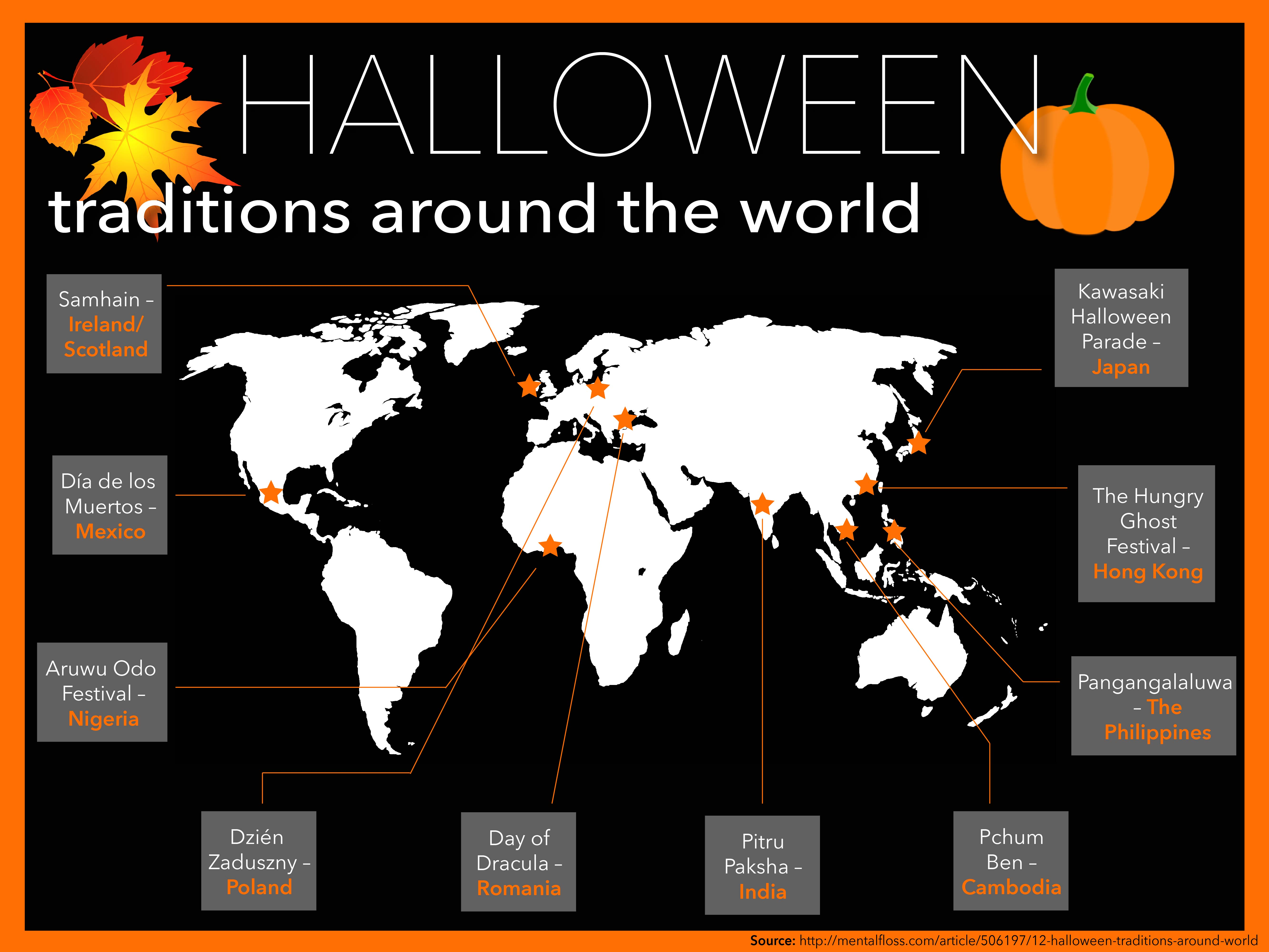 Halloween traditions around the world – TommieMedia