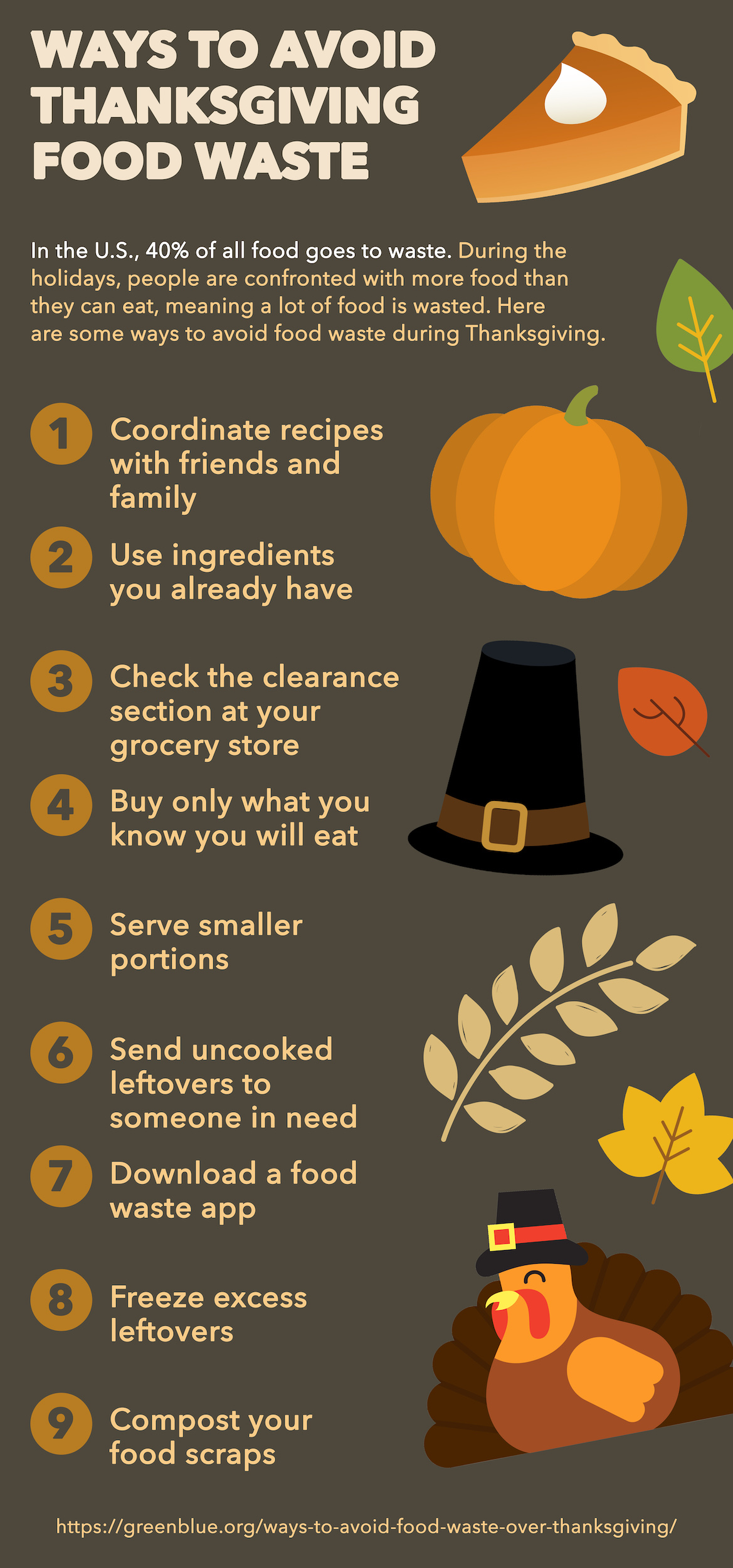 Infographic Avoiding Thanksgiving Food Waste Tommiemedia