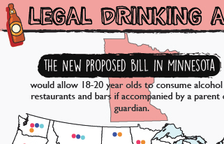 Lower Tommiemedia In Age Drinking Could Legislation Minn – Legal