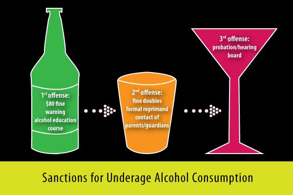 infographic_underageconsumption